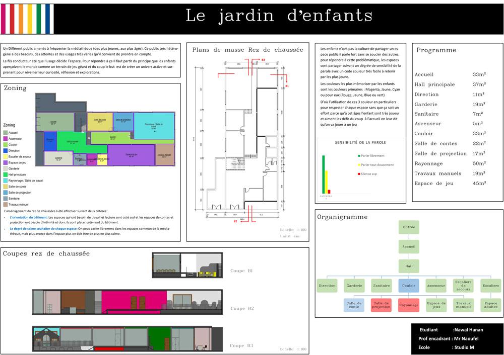 concours interieur gov ma maroc site de minist re de l