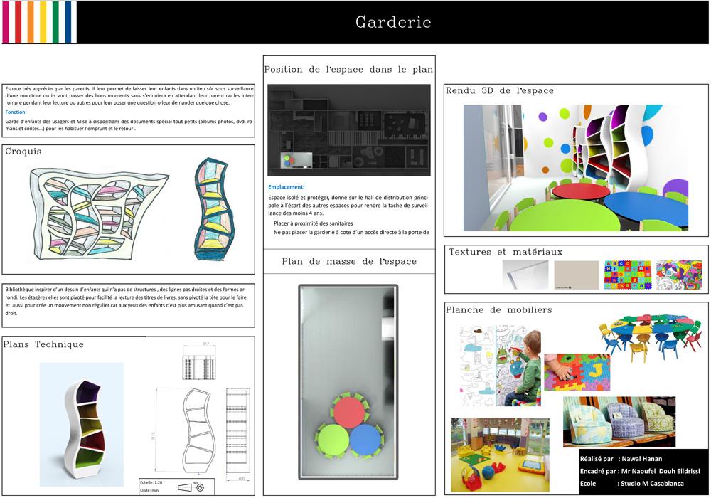 Articles de design d'intérieur